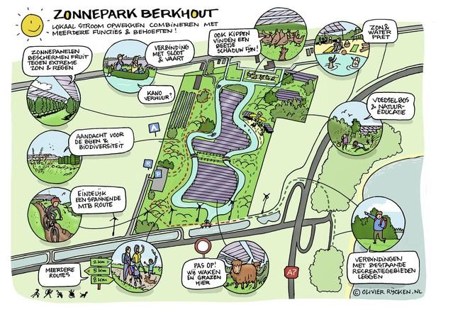 Plan voor zonneweide met extra's bij Berkhout